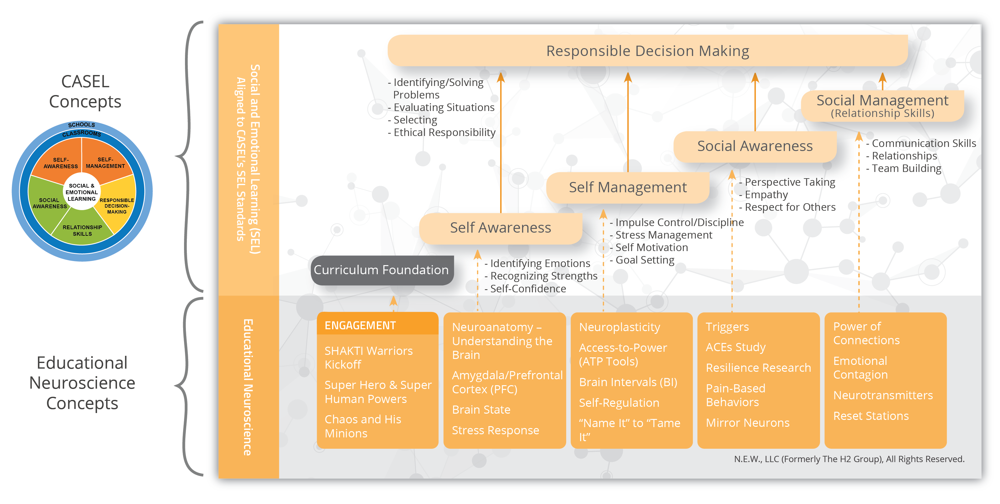 Infograhic1_BehaviorDevelopmentFramework_PARTIAL copy